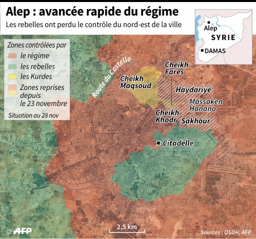 SYRIA - Nato experts sur alep (2016 11 28) FR 2