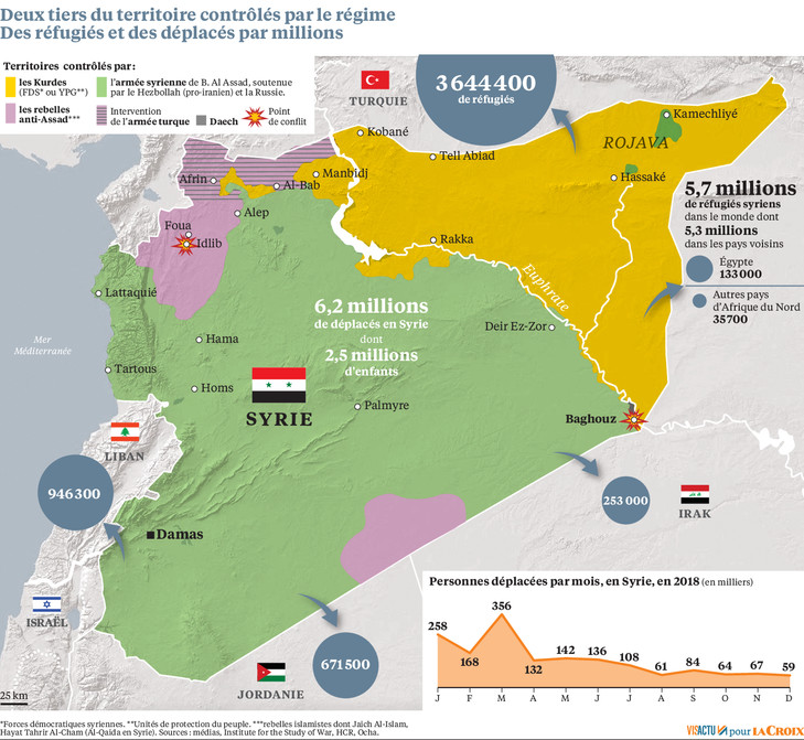 LM.GEOPOL - Syrie 10 ans de guerre II (2020 03 19) FR  (2)